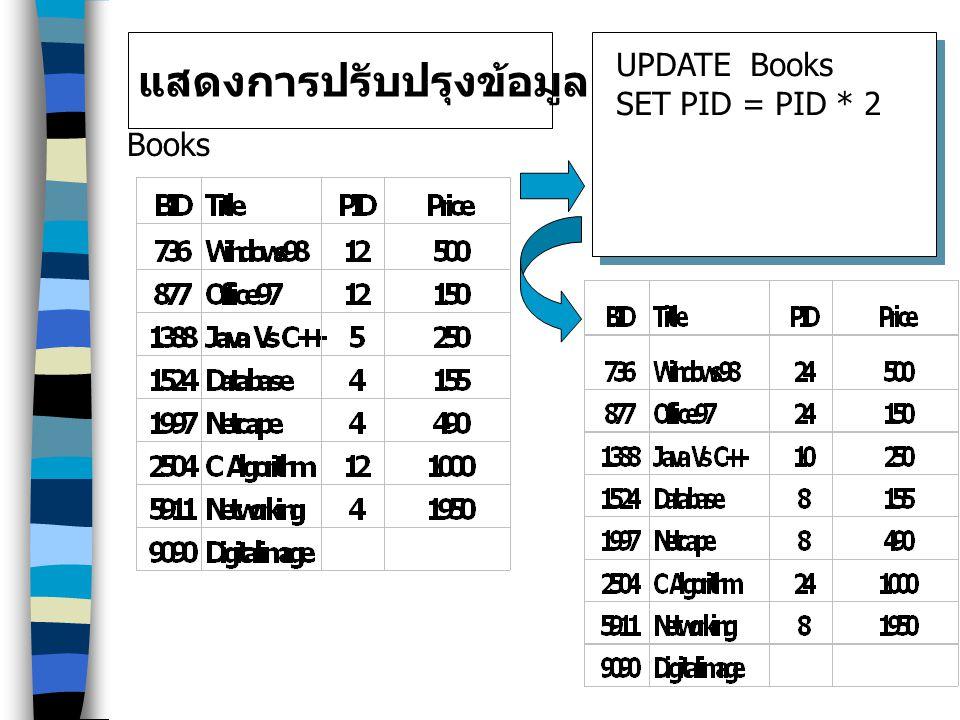 แสดงการปรับปรุงข้อมูล Books UPDATE Books SET PID = PID * 2 WHERE BID = ' 1388 '