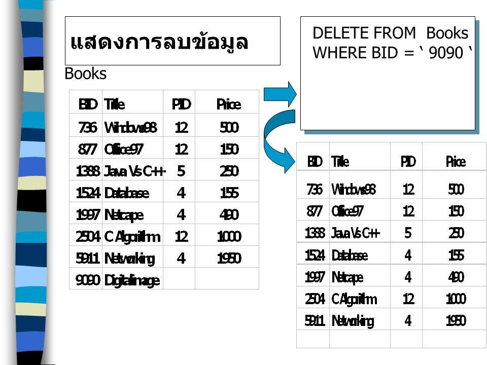 แสดงการลบข้อมูล Books DELETE FROM Books WHERE BID = ' 9090 '