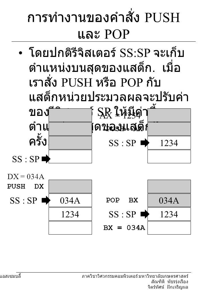 204221 องค์ประกอบคอมพิวเตอร์และภาษาแอสเซมบลี้ ภาควิชาวิศวกรรมคอมพิวเตอร์ มหาวิทยาลัยเกษตรศาสตร์ สัณฑิติ พัชรรุ่งเรือง จิตร์ทัศน์ ฝักเจริญผล การทำงานขอ