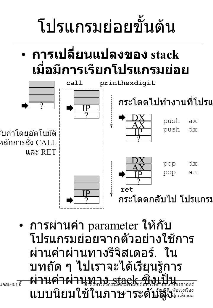 204221 องค์ประกอบคอมพิวเตอร์และภาษาแอสเซมบลี้ ภาควิชาวิศวกรรมคอมพิวเตอร์ มหาวิทยาลัยเกษตรศาสตร์ สัณฑิติ พัชรรุ่งเรือง จิตร์ทัศน์ ฝักเจริญผล โปรแกรมย่อ