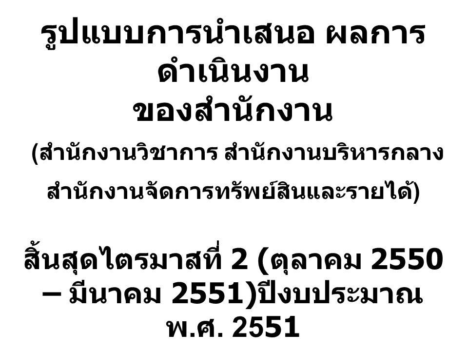 รูปแบบการนำเสนอ ผลการ ดำเนินงาน ของสำนักงาน ( สำนักงานวิชาการ สำนักงานบริหารกลาง สำนักงานจัดการทรัพย์สินและรายได้ ) สิ้นสุดไตรมาสที่ 2 ( ตุลาคม 2550 –