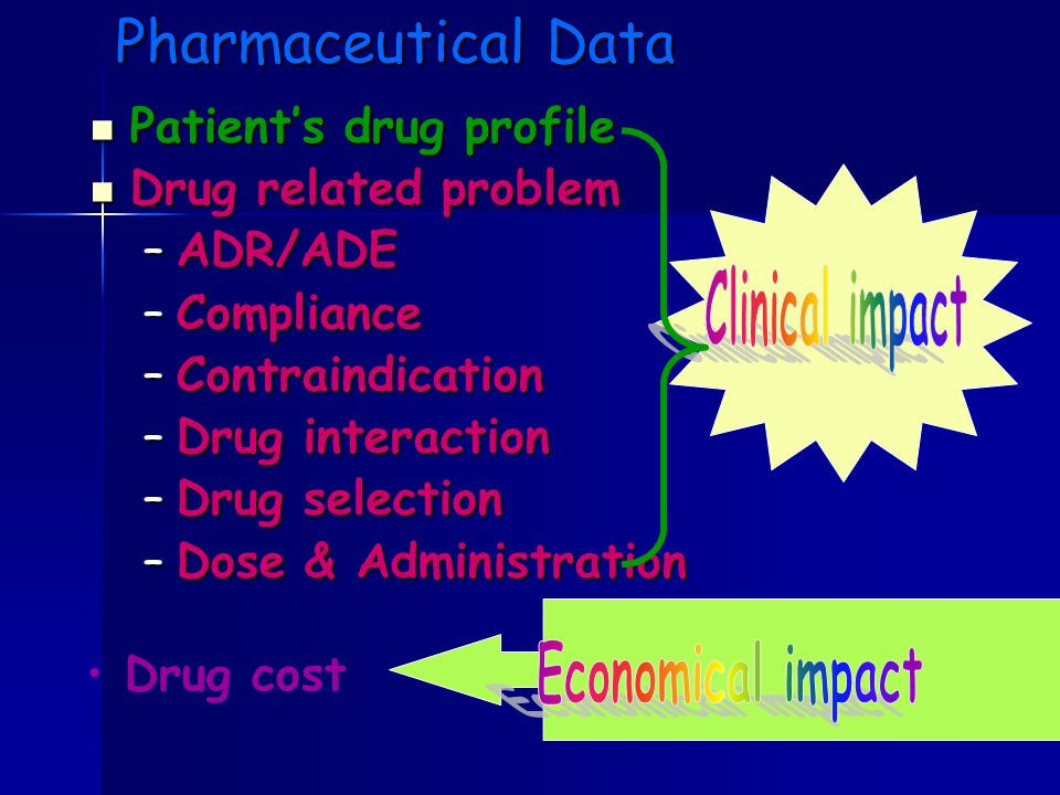 Pharmaceutical Data  Patient's drug profile  Drug related problem –ADR/ADE –Compliance –Contraindication –Drug interaction –Drug selection –Dose & A