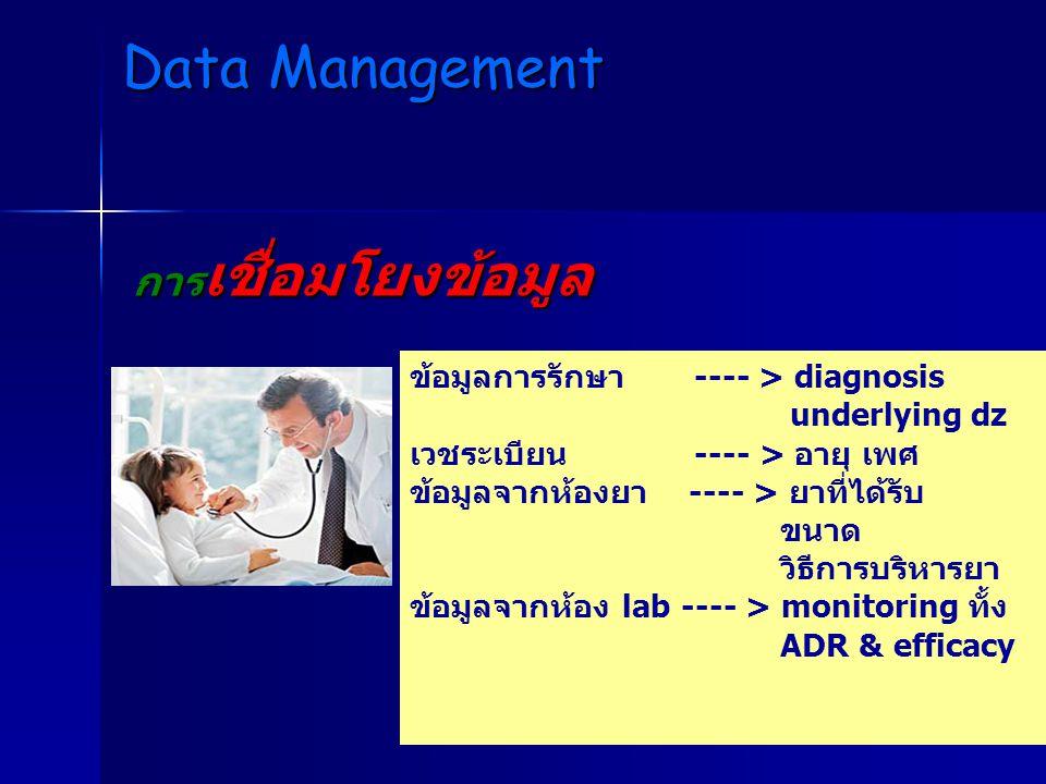 การ เชื่อมโยงข้อมูล Data Management ข้อมูลการรักษา ---- > diagnosis underlying dz เวชระเบียน ---- > อายุ เพศ ข้อมูลจากห้องยา ---- > ยาที่ได้รับ ขนาด ว