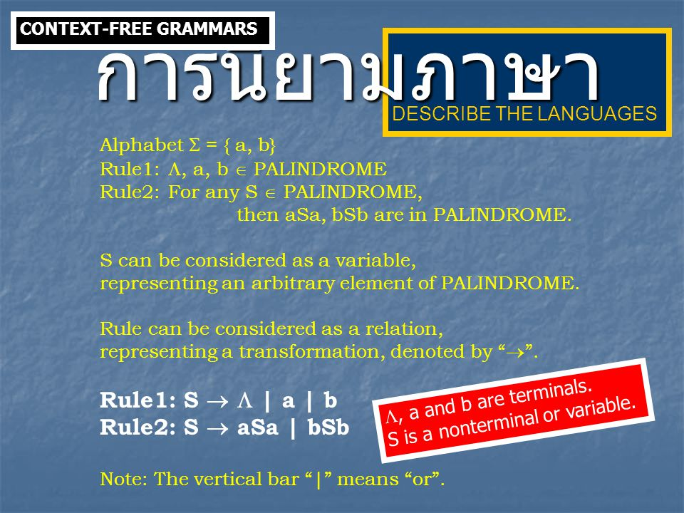 EXAMPLE Given a context-free grammar G with productions S  ABC | ACB | AB | BC | CB | Cb | b A  ACD | CD | AC | AD | a | bD | b B  Cb | b C  a D  bD | b S-derivable = { B } A-derivable = { C, D } B-derivable = C-derivable = D-derivable =  NORMAL FORMS