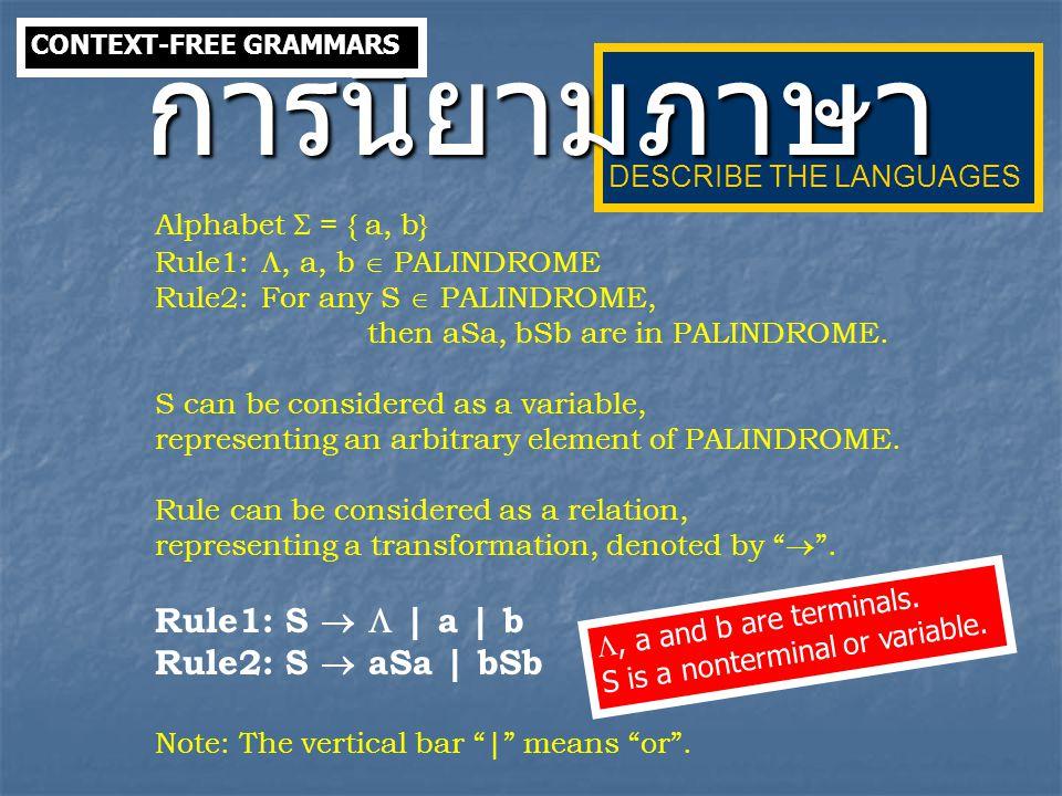 ความ กำกวม AMBIGUOUS A context-free grammar G is ambiguous if there is at least one string in L(G) having two or more distinct derivation trees.
