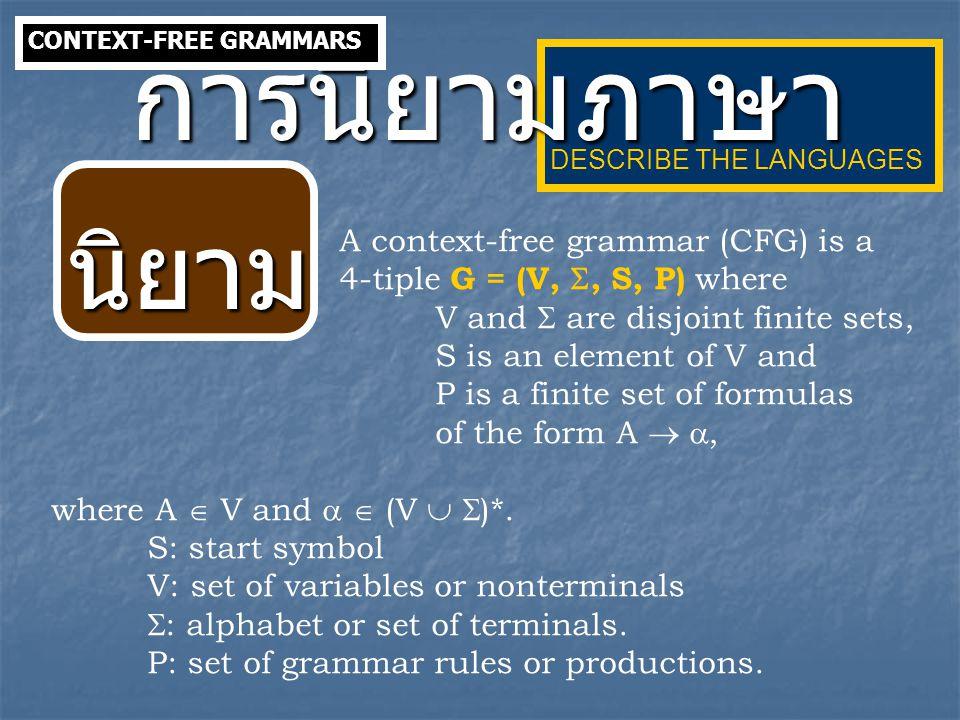 Case: L 1  L 2 V = V 1  V 2  { S } P = P 1  P 2  { S  S 1 | S 2 } Case: L 1 L 2 V = V 1  V 2  { S } P = P 1  P 2  { S  S 1 S 2 } Case: L 1 *V = V 1  { S } P = P 1  { S  S 1 S |  } ทฤษฎี บท CONTEXT-FREE LANGUAGES ภาษาไม่พึงบริบท CONTEXT-FREE GRAMMARS