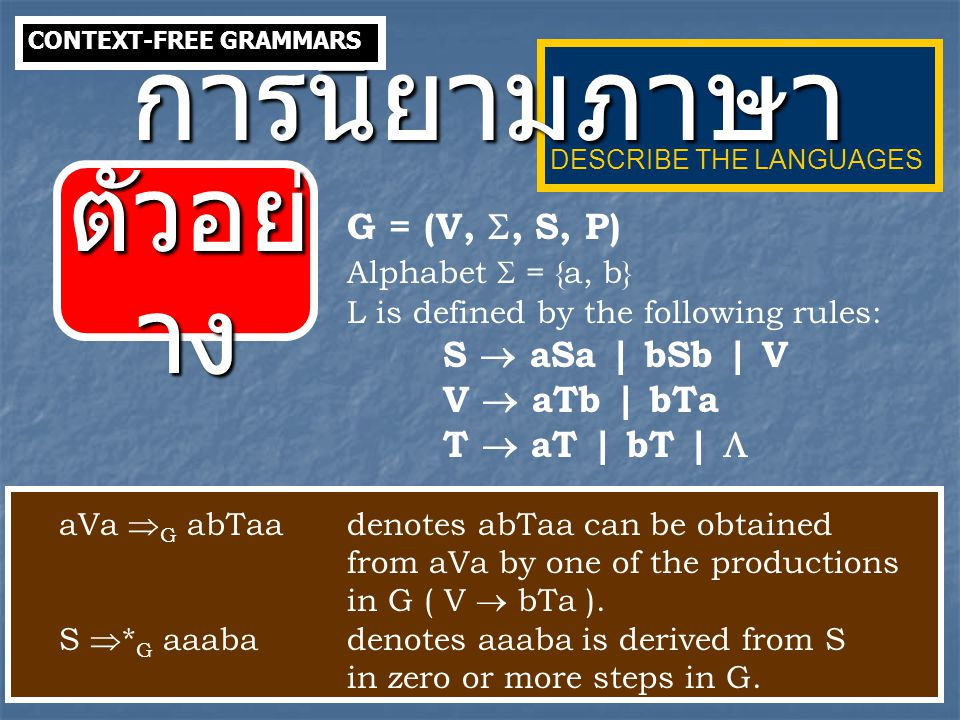 Let G = (V, , S, P) be a CFG.The language generated by G is L(G) = { x   * | S  * G x }.