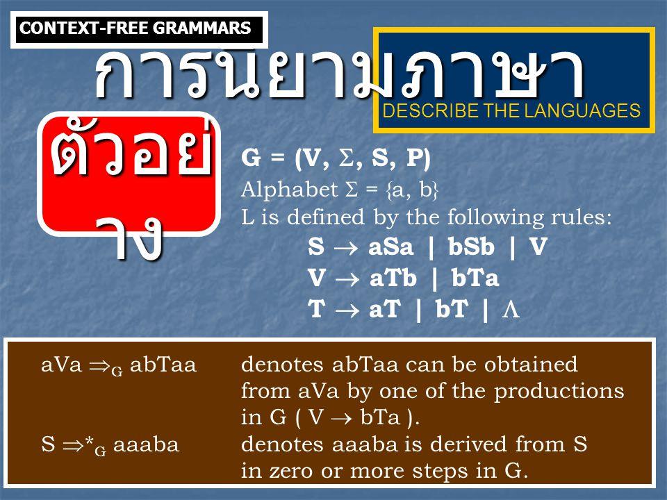 ตัวอย่ าง NORMAL FORMS CONTEXT-FREE LANGUAGES  -Production  -Production Given a context-free grammar G with productions S  ABC | ACB A  ACD | CD B  Cb C  a |  D  bD | 