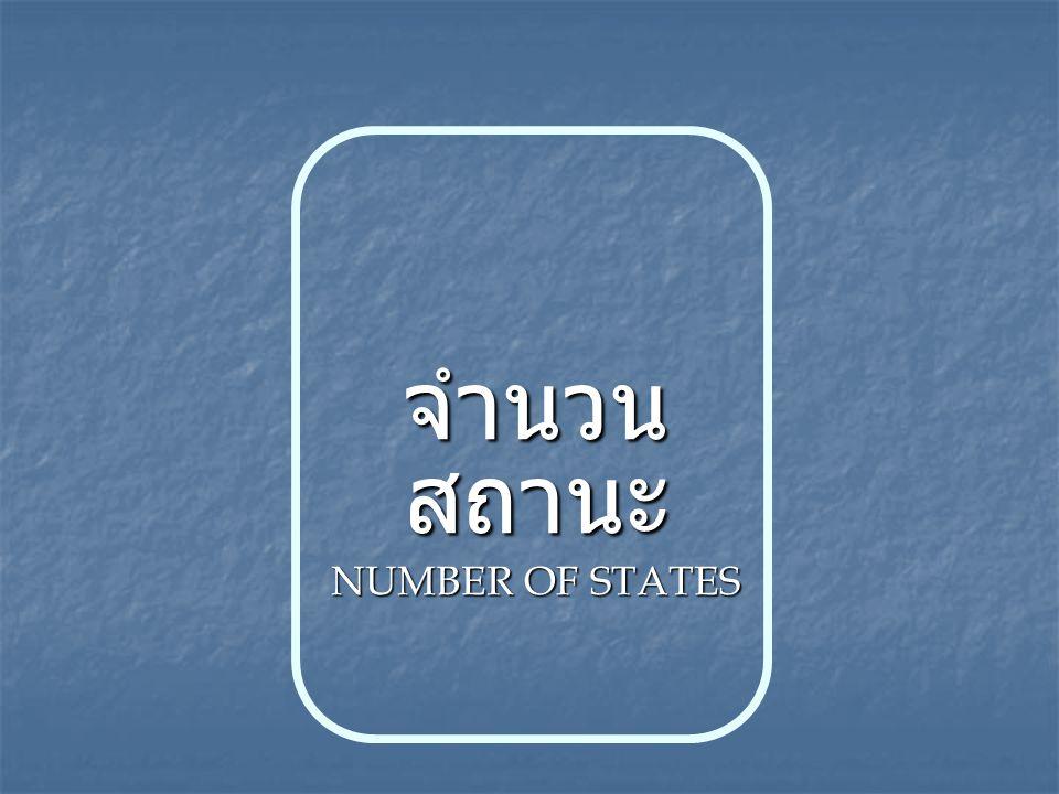 ประเด็นที่ สนใจ The number of distinct states the finite state machine needs in order to recognize a language is related to the number of distinct strings that must be distinguished from each other.