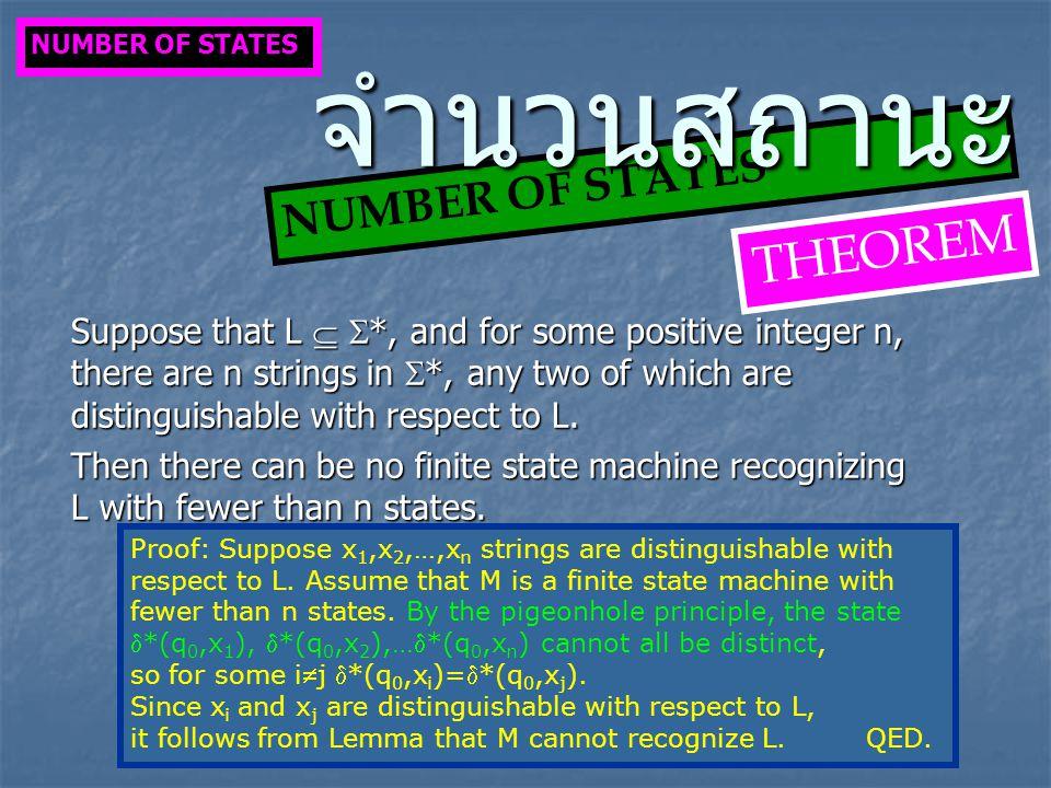 0 2 3 1 aa b b b b Language associated with this TG is (aa+b)*bbb.