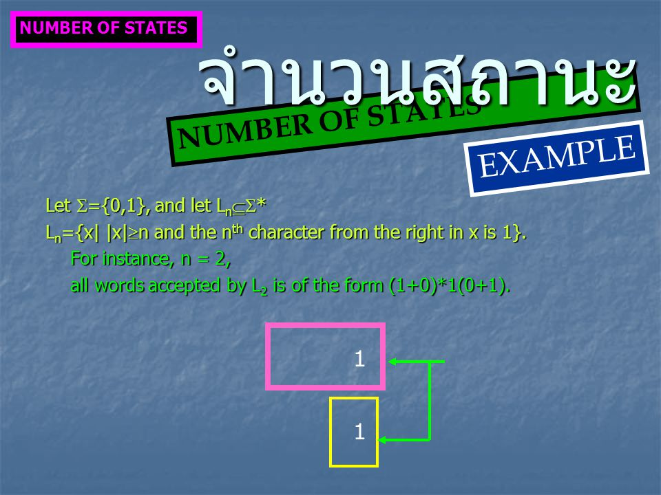 1010 1010 Let  ={0,1}, and let L n  * L n ={x| |x|  n and the n th character from the right in x is 1}.