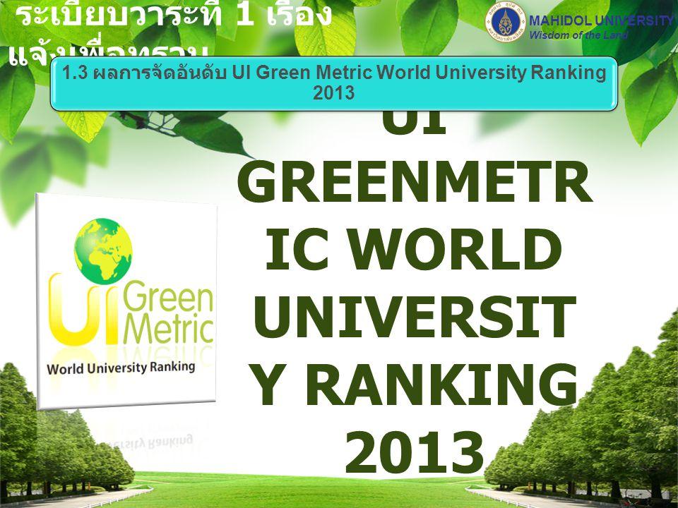UI GREENMETR IC WORLD UNIVERSIT Y RANKING 2013 MAHIDOL UNIVERSITY Wisdom of the Land ระเบียบวาระที่ 1 เรื่อง แจ้งเพื่อทราบ 1.3 ผลการจัดอันดับ UI Green Metric World University Ranking 2013