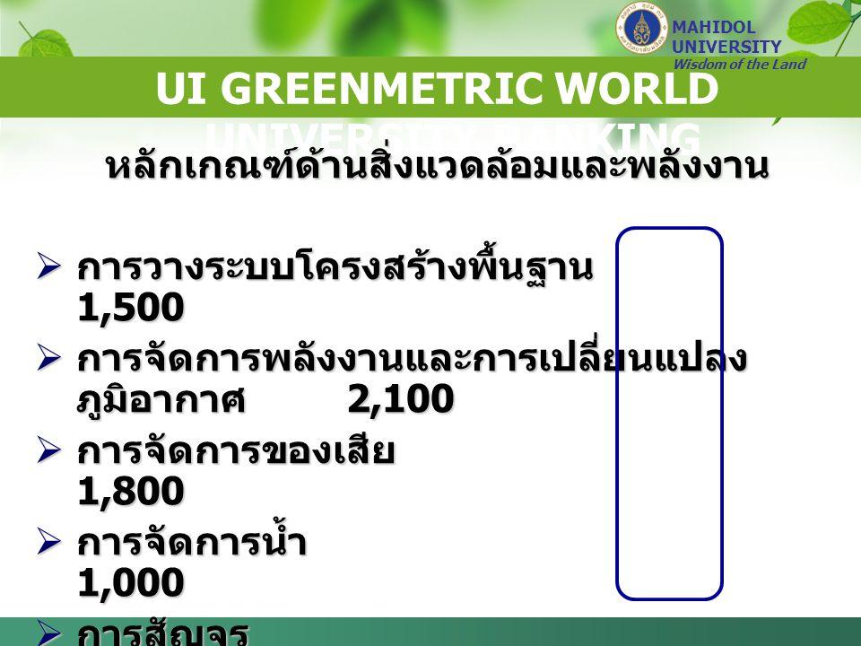 UI GREENMETRIC WORLD UNIVERSITY RANKING หลักเกณฑ์ด้านสิ่งแวดล้อมและพลังงาน  การวางระบบโครงสร้างพื้นฐาน 1,500  การจัดการพลังงานและการเปลี่ยนแปลง ภูมิอากาศ 2,100  การจัดการของเสีย 1,800  การจัดการน้ำ 1,000  การสัญจร 1,800  การศึกษา 1,800 รวม 10,000 MAHIDOL UNIVERSITY Wisdom of the Land