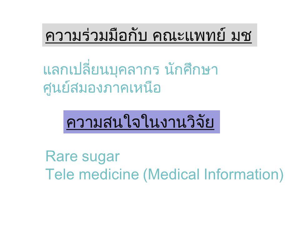 ความร่วมมือกับ คณะแพทย์ มช แลกเปลี่ยนบุคลากร นักศึกษา ศูนย์สมองภาคเหนือ ความสนใจในงานวิจัย Rare sugar Tele medicine (Medical Information)