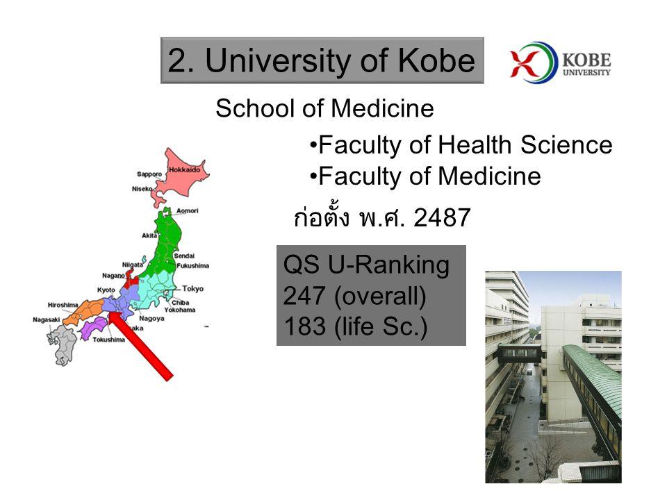 ลงนาม MOU กับ Faculty of Health Science Prof Miki
