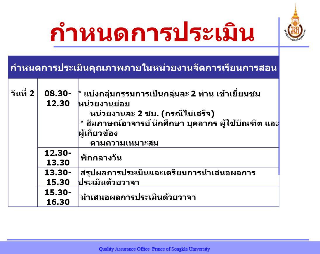 กำหนดการประเมินคุณภาพภายในหน่วยงานจัดการเรียนการสอน วันที่ 2 08.30- 12.30 * แบ่งกลุ่มกรรมการเป็นกลุ่มละ 2 ท่าน เข้าเยี่ยมชม หน่วยงานย่อย หน่วยงานละ 2 ชม.
