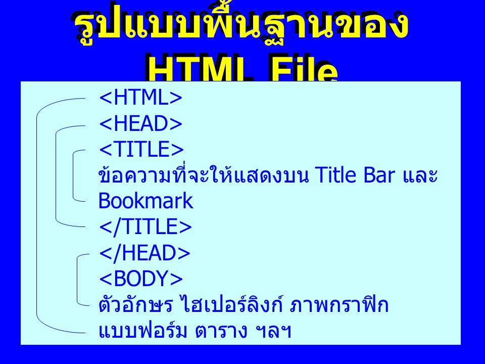 รูปแบบพื้นฐานของ HTML File ข้อความที่จะให้แสดงบน Title Bar และ Bookmark ตัวอักษร ไฮเปอร์ลิงก์ ภาพกราฟิก แบบฟอร์ม ตาราง ฯลฯ
