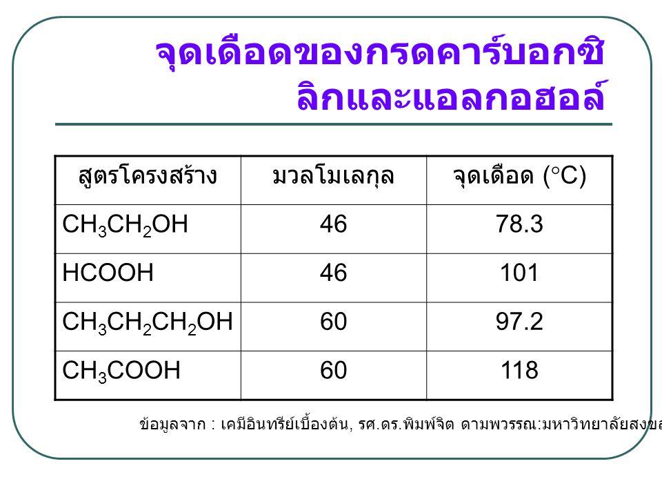 การเรียกชื่อเอสเทอร์  เรียกชื่อหมู่แอลคิล (R) หรือหมู่เอริล (Ar) ที่มาจาก แอลกอฮอล์ก่อนแล้วตามด้วยชื่อของกรดคาร์บอกซิ ลิก โดยเปลี่ยนคำลงท้ายกรดจาก ic เป็น ate สูตรโครงสร้างชื่อ IUPAC methylethanoate phenylethanoate 1-methylethyl-3- methylbutanoate