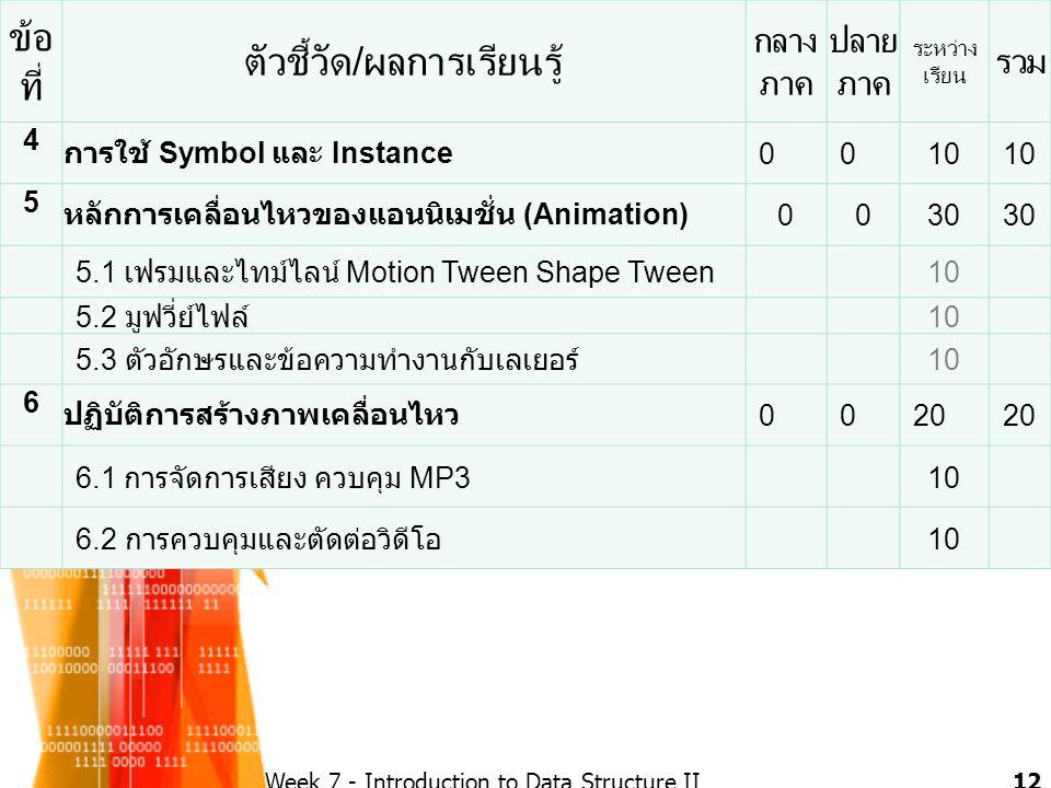 12Week 7 - Introduction to Data Structure II ข้อ ที่ ตัวชี้วัด/ผลการเรียนรู้ กลาง ภาค ปลาย ภาค ระหว่าง เรียน รวม 4 การใช้ Symbol และ Instance 0010 5 ห