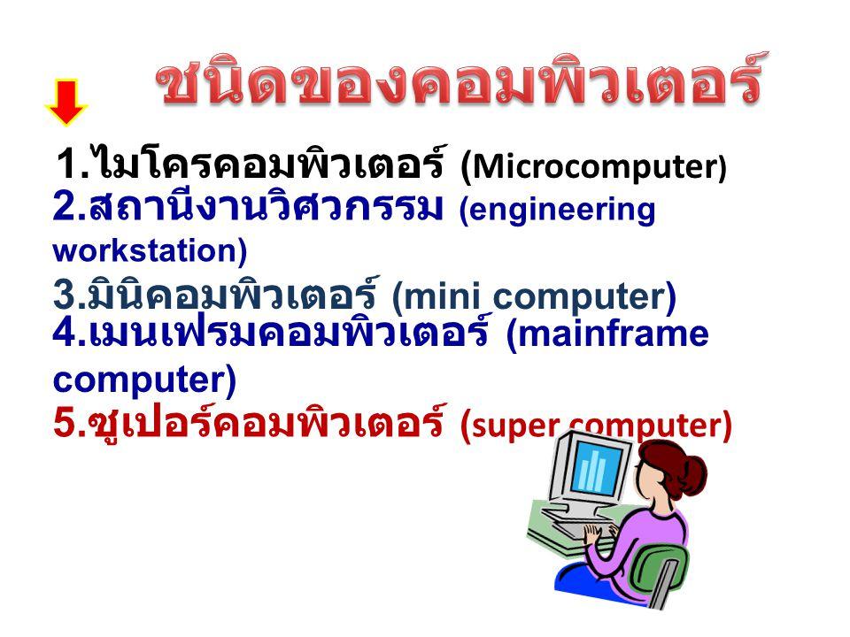 (1) ไมโครคอมพิวเตอร์ (Microcomputer) 1.คอมพิวเตอร์แบบตั้งโต๊ะ ( desktop computer ) 3.