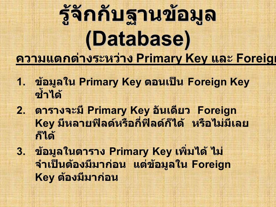 รู้จักกับฐานข้อมูล (Database) 1. ข้อมูลใน Primary Key ตอนเป็น Foreign Key ซ้ำได้ 2. ตารางจะมี Primary Key อันเดียว Foreign Key มีหลายฟิลด์หรือกี่ฟิลด์