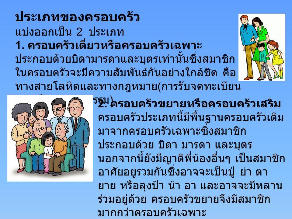 ประเภทของครอบครัว แบ่งออกเป็น 2 ประเภท 1. ครอบครัวเดี่ยวหรือครอบครัวเฉพาะ ประกอบด้วยบิดามารดาและบุตรเท่านั้นซึ่งสมาชิก ในครอบครัวจะมีความสัมพันธ์กันอย