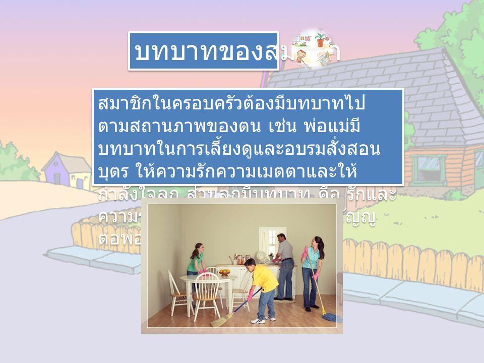 สถาบัน ครอบครัว สถาบันพื้นฐานของ สังคมไทย เกิดจากกลุ่ม คนตั้งแต่สองคนขึ้นไปมี ความสัมพันธ์กันทางการ สมรส ทางสายโลหิต หรือการรับไว้เป็นบุตร บุญธรรม รวมทั้งรับ บุคคลอื่นเช่นญาติหรือ คนรับใช้มาอาศัยอยู่ด้วย ประเภท ของ ครอบครัว ครอบครัว เดี่ยว พ่อ แม่ ลูก ครอบครัวเสริม พ่อ แม่ ลูก + ญาติ หน้าที่ของ ครอบครัว 1.