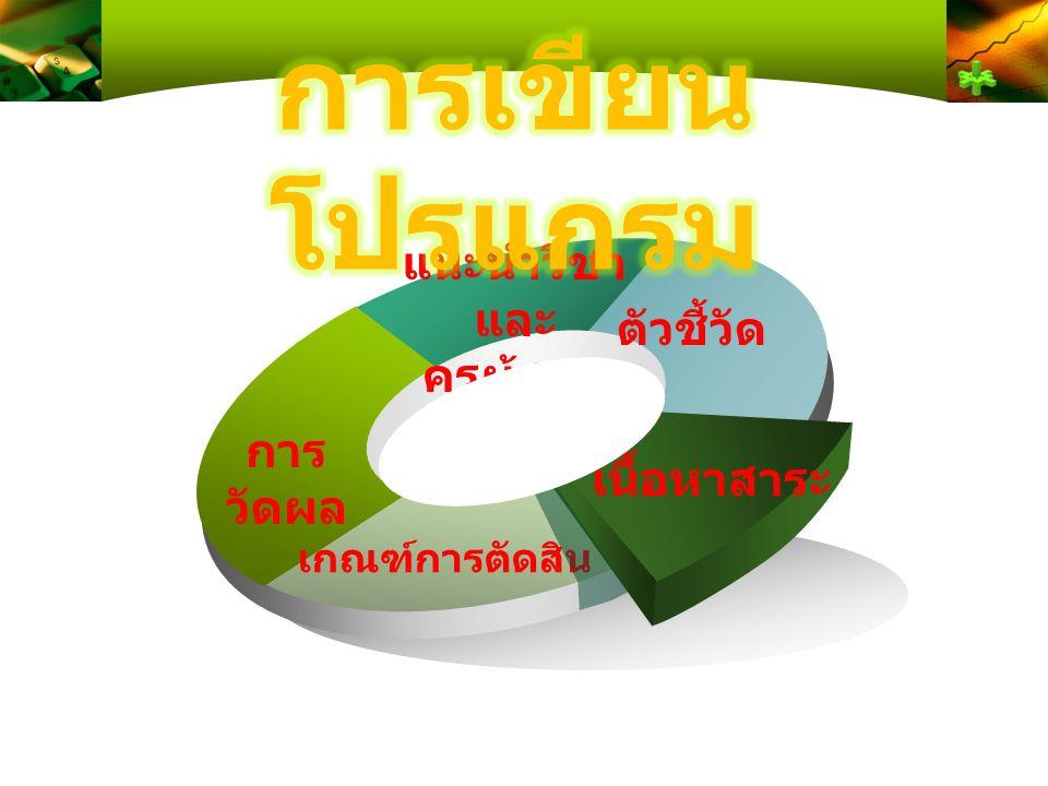 www.themegallery.com ดำเนินการ สอนโดย ครูขวัญหล้า เกตุฉิม