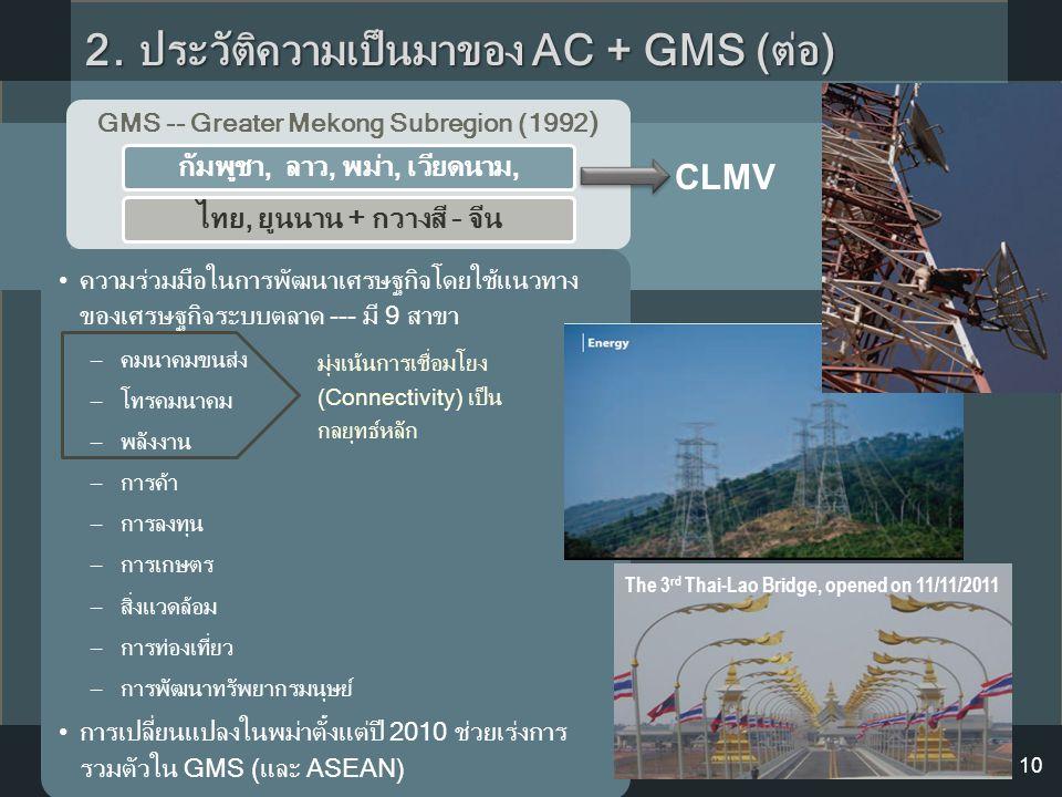 10 GMS -- Greater Mekong Subregion (1992 ) กัมพูชา, ลาว, พม่า, เวียดนาม,ไทย, ยูนนาน + กวางสี - จีน CLMV • ความร่วมมือในการพัฒนาเศรษฐกิจโดยใช้แนวทาง ขอ