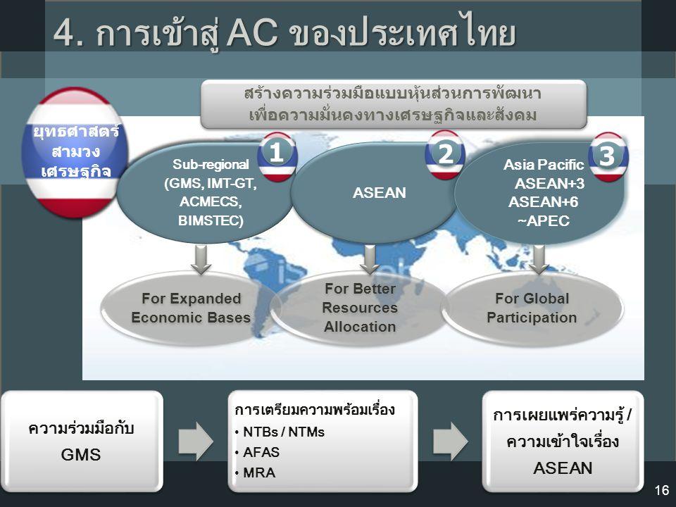 4. การเข้าสู่ AC ของประเทศไทย 16 ความร่วมมือกับ GMS การเตรียมความพร้อมเรื่อง •NTBs / NTMs •AFAS •MRA การเผยแพร่ความรู้ / ความเข้าใจเรื่อง ASEAN ยุทธศา