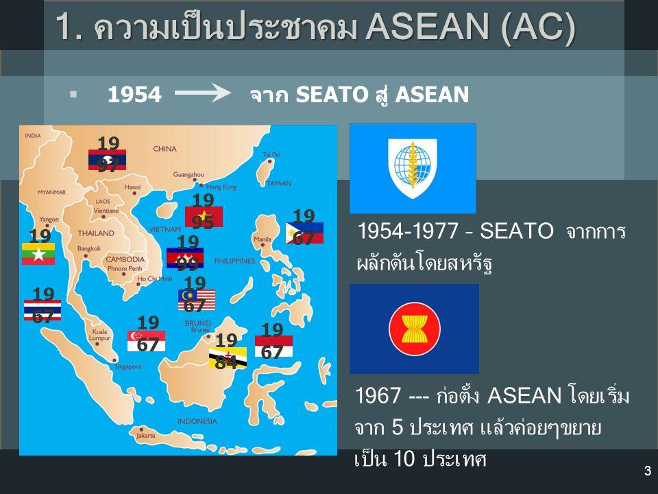 1. ความเป็นประชาคม ASEAN (AC) 3  1954 จาก SEATO สู่ ASEAN 1954-1977 – SEATO จากการ ผลักดันโดยสหรัฐ 1967 --- ก่อตั้ง ASEAN โดยเริ่ม จาก 5 ประเทศ แล้วค