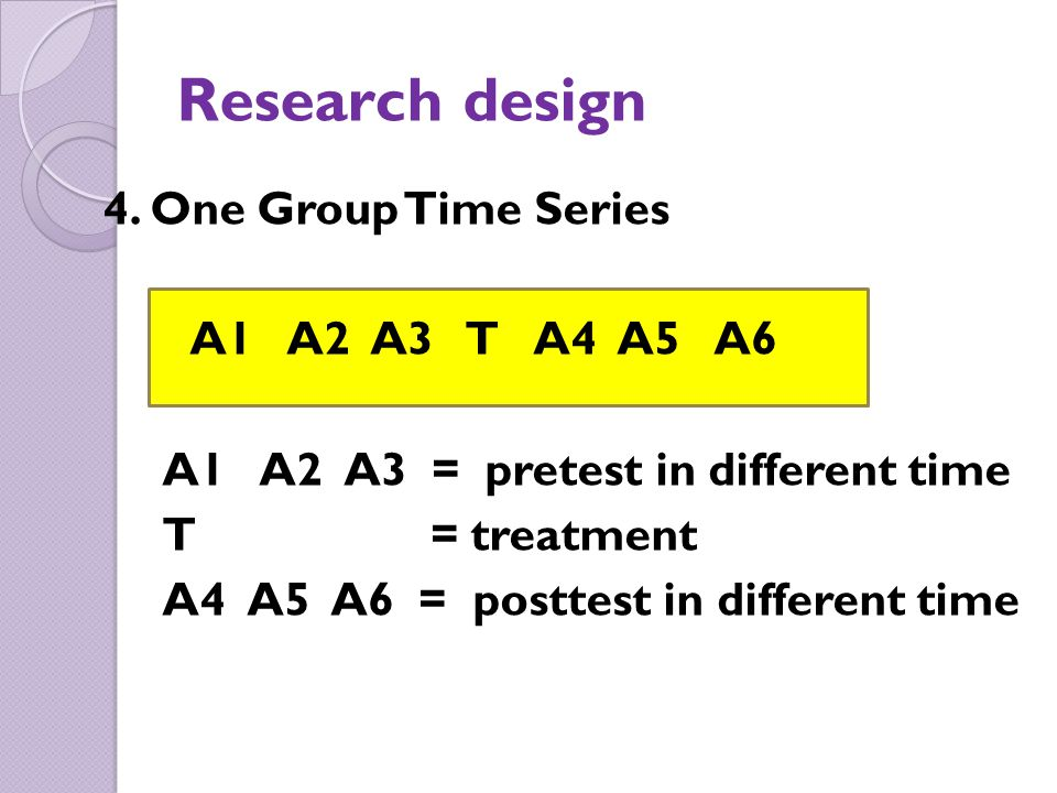 Research design 4. One Group Time Series A1 A2 A3 T A4 A5 A6 A1 A2 A3 = pretest in different time T = treatment A4 A5 A6 = posttest in different time