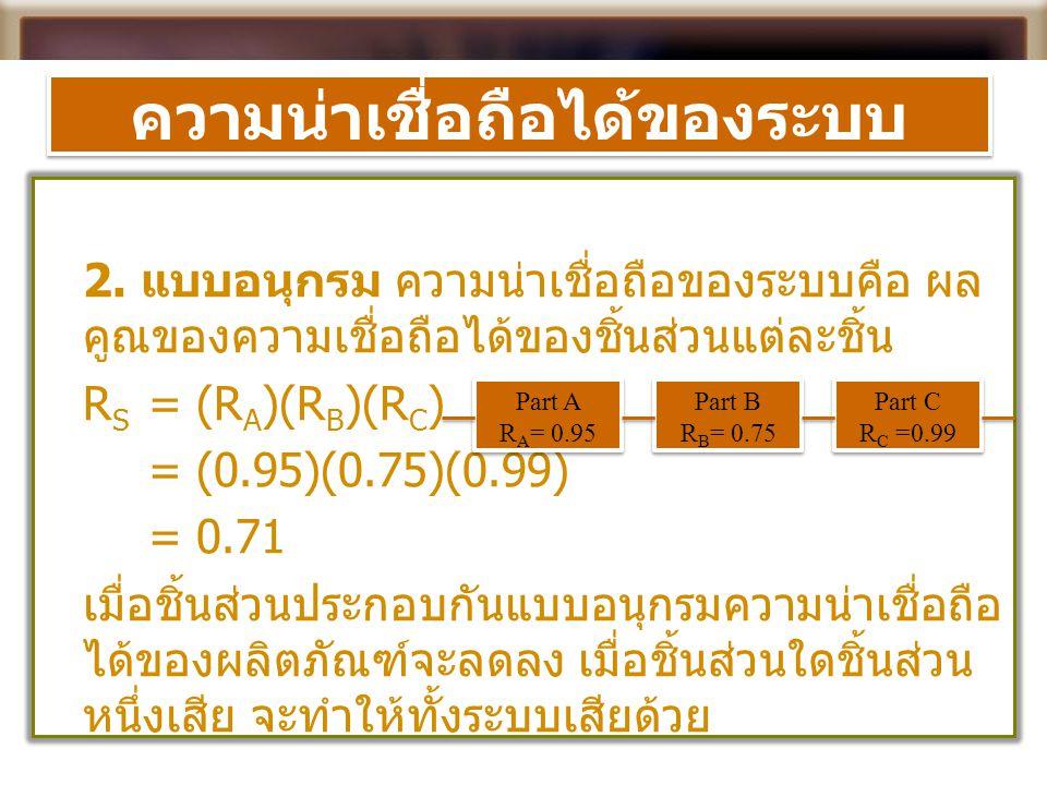 ความน่าเชื่อถือได้ของระบบ 2. แบบอนุกรม ความน่าเชื่อถือของระบบคือ ผล คูณของความเชื่อถือได้ของชิ้นส่วนแต่ละชิ้น R S = (R A )(R B )(R C ) = (0.95)(0.75)(