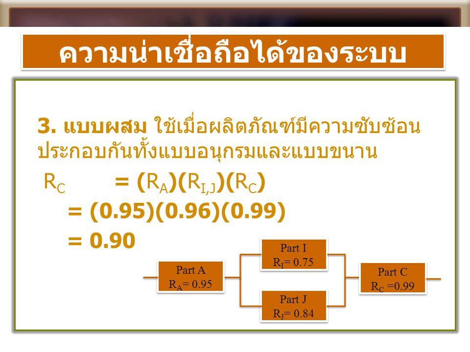 ความน่าเชื่อถือได้ของระบบ 3. แบบผสม ใช้เมื่อผลิตภัณฑ์มีความซับซ้อน ประกอบกันทั้งแบบอนุกรมและแบบขนาน R C = (R A )(R I,J )(R C ) = (0.95)(0.96)(0.99) =