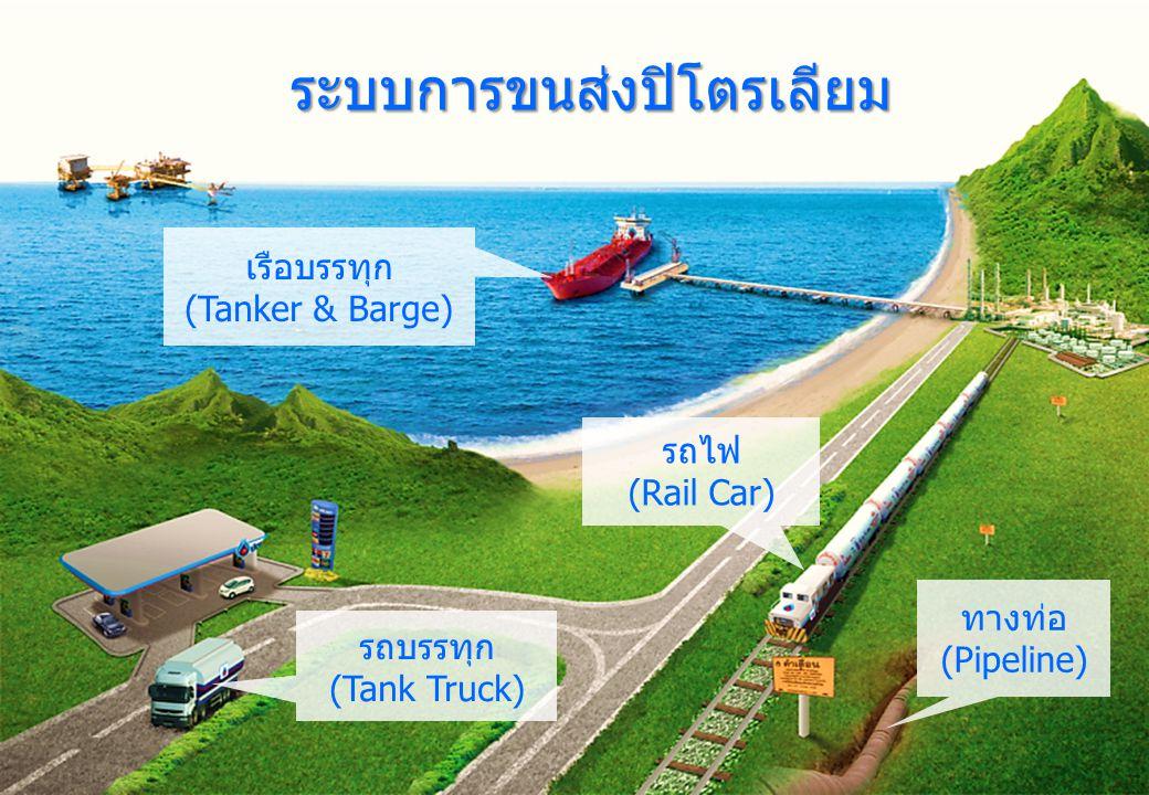 ระบบการขนส่งปิโตรเลียม เรือบรรทุก (Tanker & Barge) รถบรรทุก (Tank Truck) รถไฟ (Rail Car) ทางท่อ (Pipeline)
