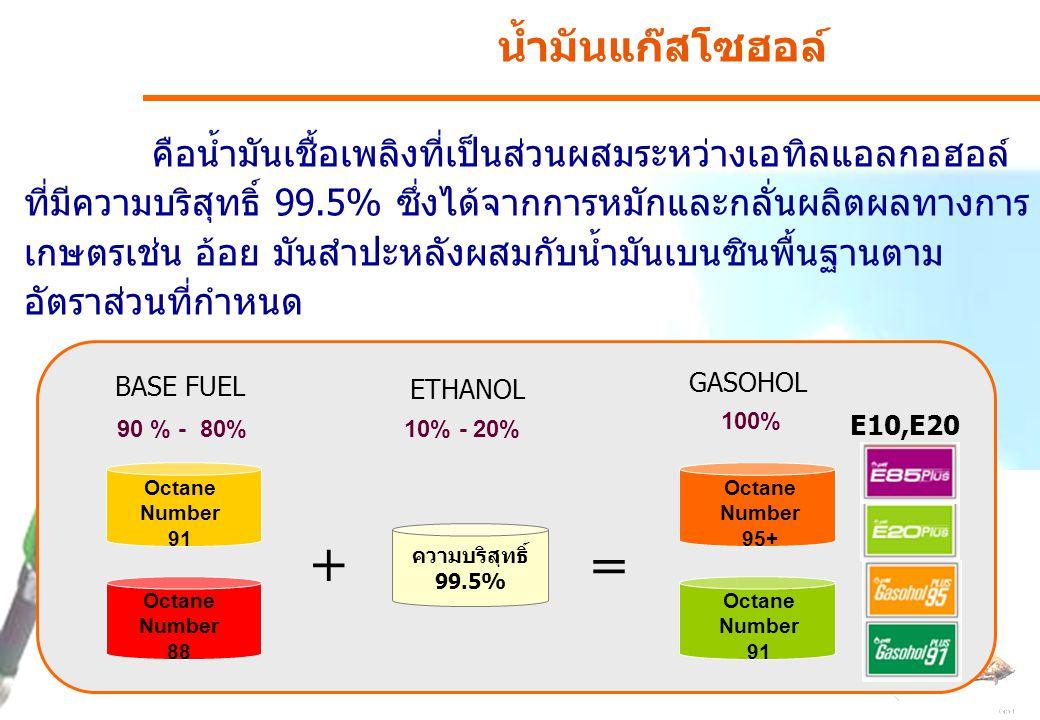 คือน้ำมันเชื้อเพลิงที่เป็นส่วนผสมระหว่างเอทิลแอลกอฮอล์ ที่มีความบริสุทธิ์ 99.5% ซึ่งได้จากการหมักและกลั่นผลิตผลทางการ เกษตรเช่น อ้อย มันสำปะหลังผสมกับ