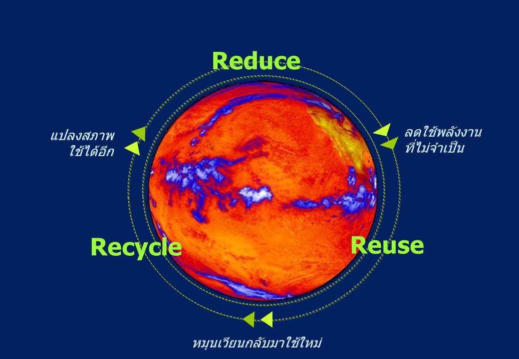 Reduce Reuse Recycle ลดใช้พลังงาน ที่ไม่จำเป็น หมุนเวียนกลับมาใช้ใหม่ แปลงสภาพ ใช้ได้อีก