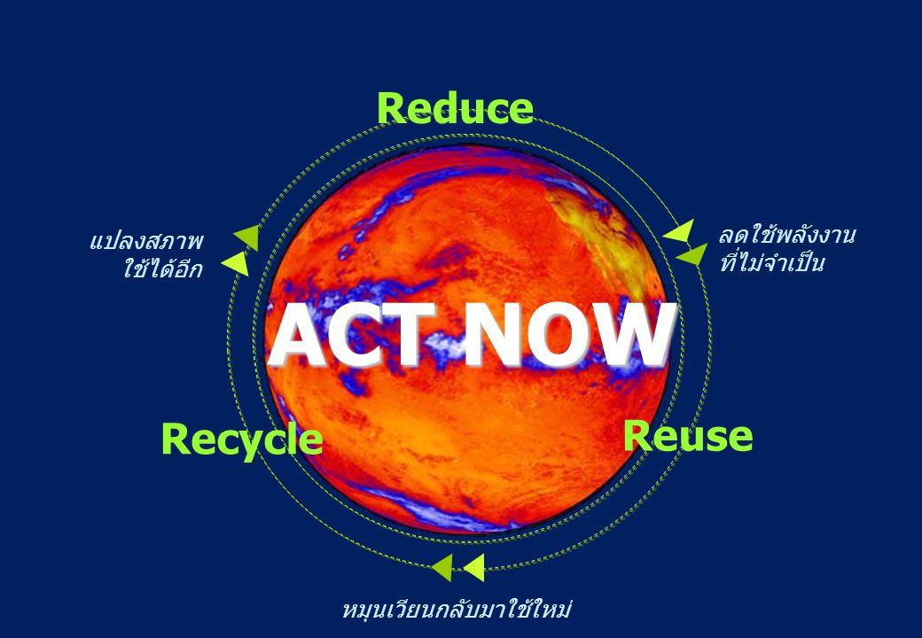 ACT NOW Reduce Reuse Recycle ลดใช้พลังงาน ที่ไม่จำเป็น แปลงสภาพ ใช้ได้อีก หมุนเวียนกลับมาใช้ใหม่