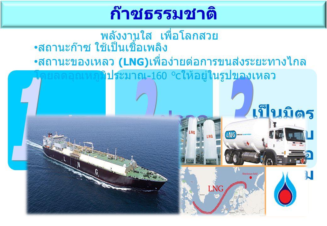 สะอ าด ปลอด ภัย เป็น มิตร กับ สิ่งแวดล้อ ม ก๊าซธรรมชาติ พลังงานใส เพื่อโลกสวย • สถานะก๊าซ ใช้เป็นเชื้อเพลิง • สถานะของเหลว (LNG) เพื่อง่ายต่อการขนส่งร