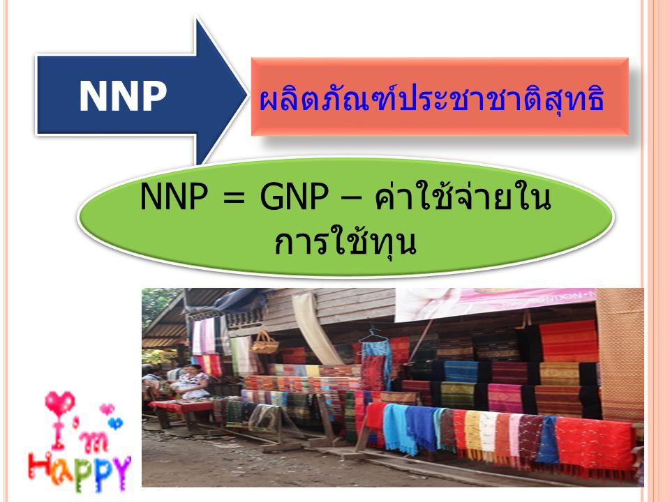 NNP NNP = GNP – ค่าใช้จ่ายใน การใช้ทุน NNP = GNP – ค่าใช้จ่ายใน การใช้ทุน ผลิตภัณฑ์ประชาชาติสุทธิ