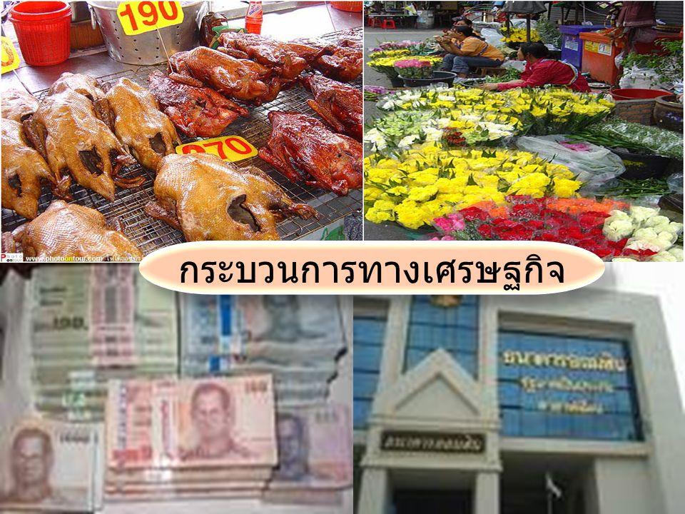 DI DI = PI – ภาษีเงินได้ บุคคลธรรมดา DI = PI – ภาษีเงินได้ บุคคลธรรมดา รายได้ที่ใช้จ่ายจริง