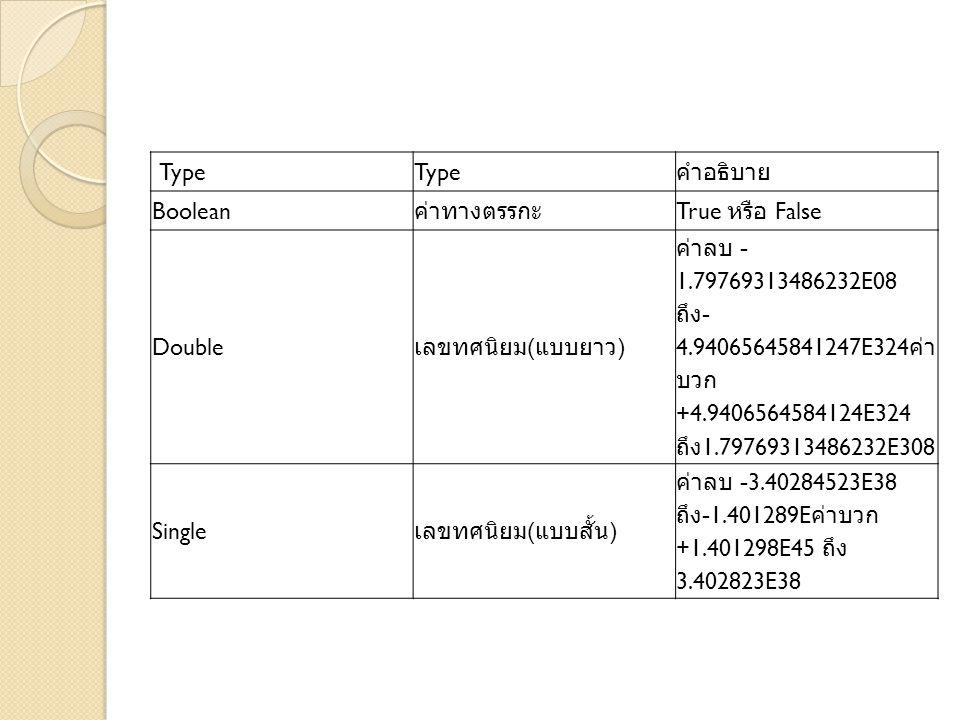 Integer เลขจำนวนเต็ม ( 16 บิฅ ) ตั้งแต่ - 32768 ถึง 32767 Long เลขจำนวนเต็ม ( 32 บิต ) ตั้งแต่ - 2147483648 ถึง 2147483647 Byte จำนวนเต็ม ( 8 บิต )0-255 String ชุดตัวอักษร มีความยาวสองล้าน ตัวอักษร ( ยกเว้น Null String) Date วันที่ ตั้งแต่วันที่ 1 มกราคม ค.