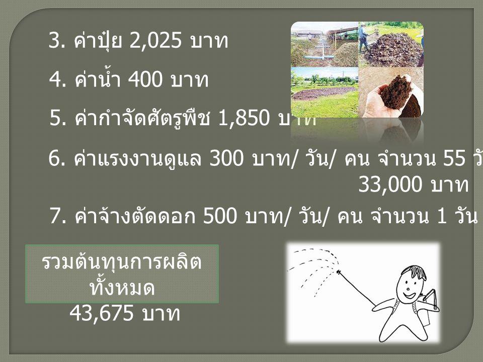 ราคาขาย : จำนวนดอกทานตะวันที่คาดว่าจะได้คือ 5,000 ดอก โดยขายราคาดอกละ 30 บาท ดังนั้นจะขายได้ทั้งหมดรวม 150,000 บาท กำไร : ต้นทุนคือ 43,675 บาท ขายได้ 150,000 บาท กำไรที่ได้คือ 106,325 บาท กำไร : ต้นทุนคือ 43,675 บาท ขายได้ 150,000 บาท กำไรที่ได้คือ 106,325 บาท