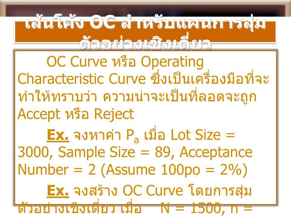 เส้นโค้ง OC สำหรับแผนการสุ่ม ตัวอย่างเชิงเดี่ยว OC Curve หรือ Operating Characteristic Curve ซึ่งเป็นเครื่องมือที่จะ ทำให้ทราบว่า ความน่าจะเป็นที่ลอตจ