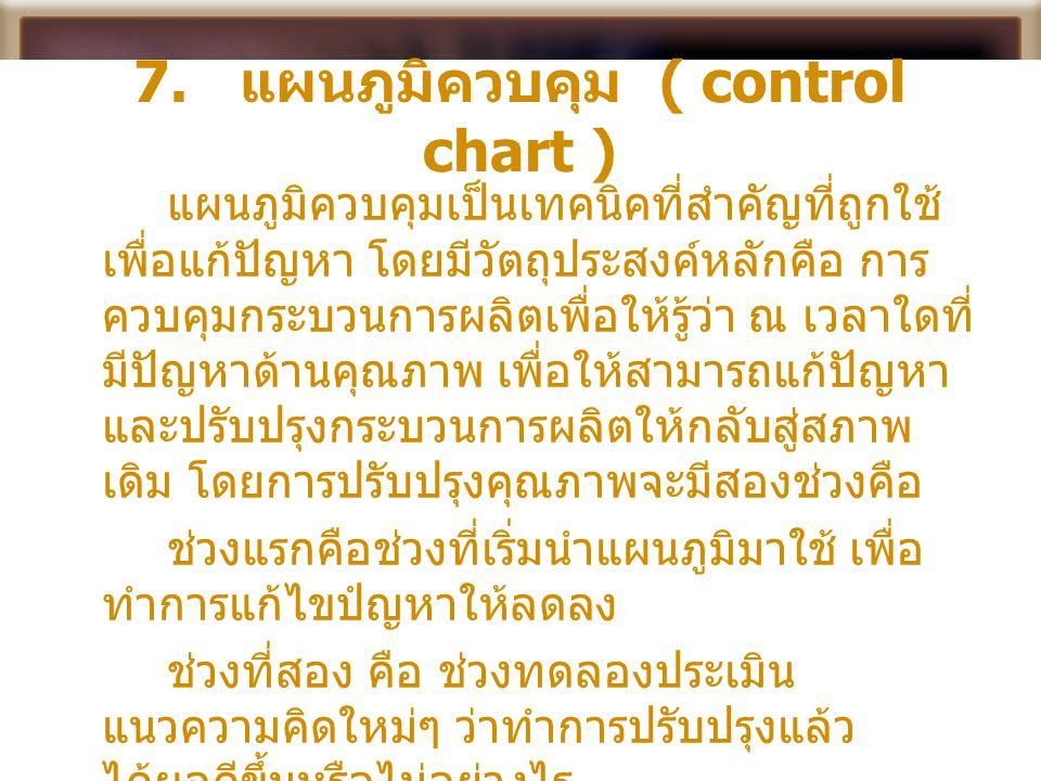 7. แผนภูมิควบคุม ( control chart ) แผนภูมิควบคุมเป็นเทคนิคที่สำคัญที่ถูกใช้ เพื่อแก้ปัญหา โดยมีวัตถุประสงค์หลักคือ การ ควบคุมกระบวนการผลิตเพื่อให้รู้ว