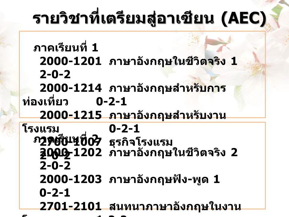 รายวิชาที่เตรียมสู่อาเซียน (AEC) ภาคเรียนที่ 1 2000-1201 ภาษาอังกฤษในชีวิตจริง 1 2-0-2 2000-1214 ภาษาอังกฤษสำหรับการ ท่องเที่ยว 0-2-1 2000-1215 ภาษาอั