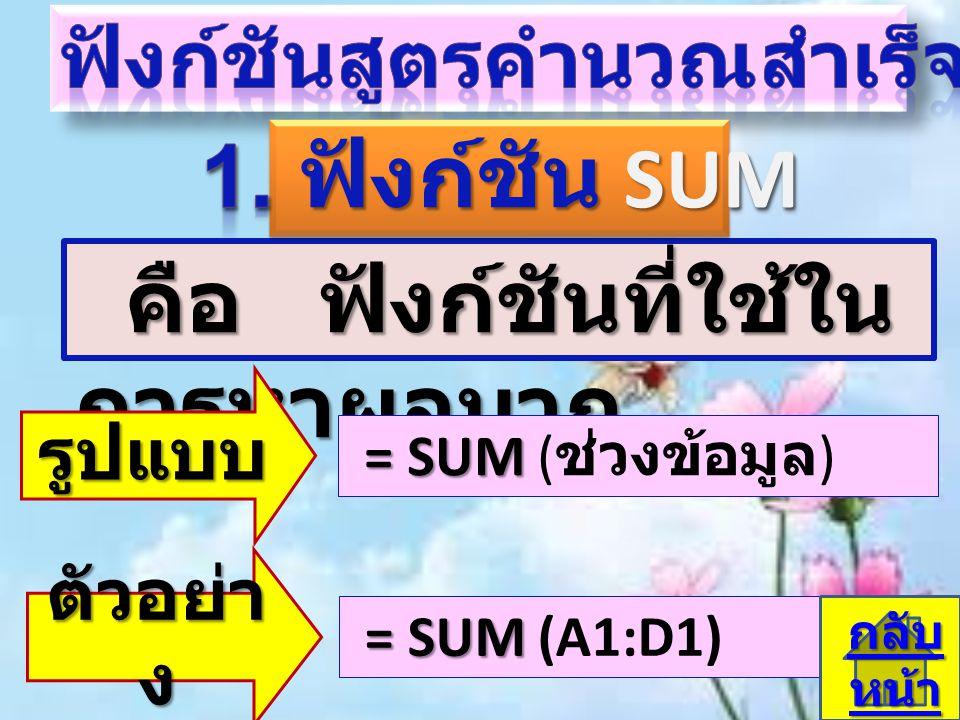 คือ ฟังก์ชันที่ใช้ใน การหาผลบวก คือ ฟังก์ชันที่ใช้ใน การหาผลบวก รูปแบบ = SUM = SUM ( ช่วงข้อมูล ) ตัวอย่า ง = SUM = SUM (A1:D1) กลับ หน้า หลัก หน้า หล