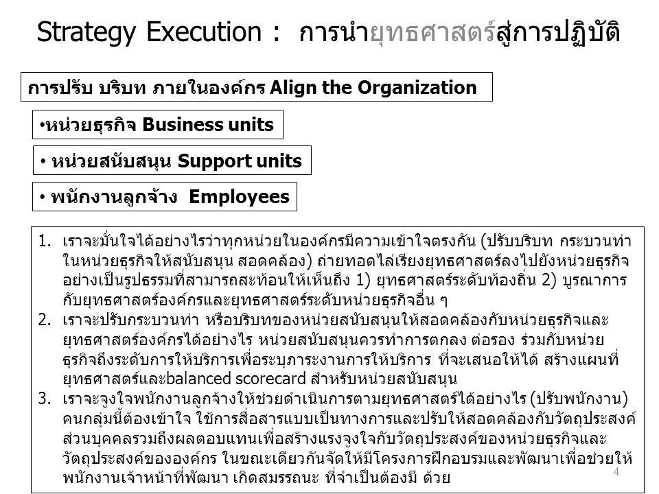Strategy Execution : การนำยุทธศาสตร์สู่การปฏิบัติ การปรับ บริบท ภายในองค์กร Align the Organization • หน่วยธุรกิจ Business units • หน่วยสนับสนุน Suppor