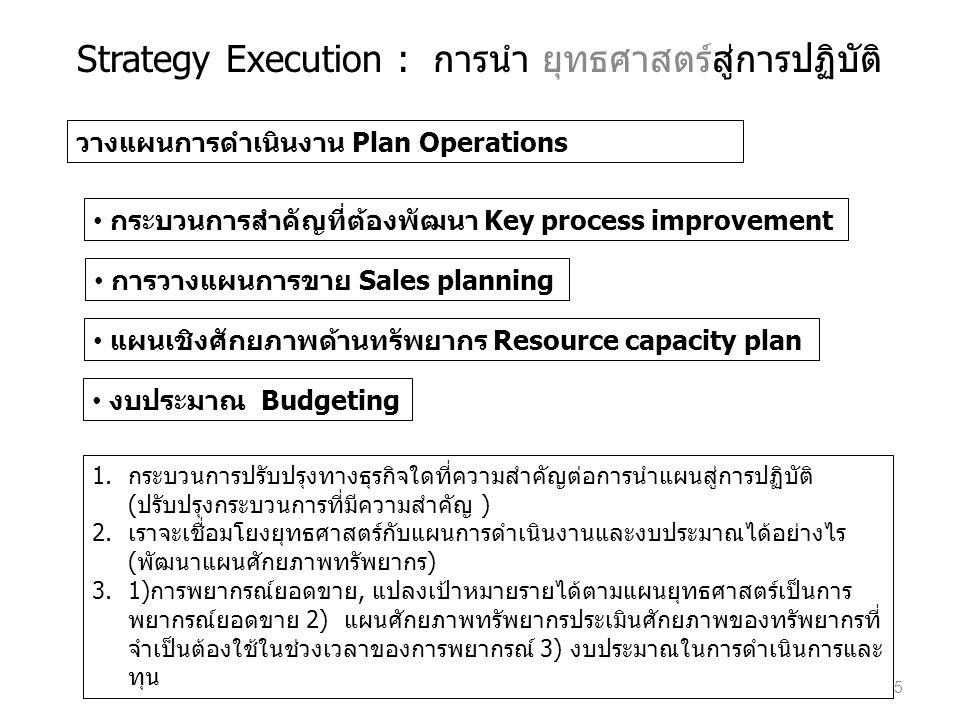 Strategy Execution : การนำ ยุทธศาสตร์สู่การปฏิบัติ วางแผนการดำเนินงาน Plan Operations • กระบวนการสำคัญที่ต้องพัฒนา Key process improvement • การวางแผนการขาย Sales planning • แผนเชิงศักยภาพด้านทรัพยากร Resource capacity plan • งบประมาณ Budgeting 1.กระบวนการปรับปรุงทางธุรกิจใดที่ความสำคัญต่อการนำแผนสู่การปฏิบัติ (ปรับปรุงกระบวนการที่มีความสำคัญ ) 2.เราจะเชื่อมโยงยุทธศาสตร์กับแผนการดำเนินงานและงบประมาณได้อย่างไร (พัฒนาแผนศักยภาพทรัพยากร) 3.1)การพยากรณ์ยอดขาย, แปลงเป้าหมายรายได้ตามแผนยุทธศาสตร์เป็นการ พยากรณ์ยอดขาย 2) แผนศักยภาพทรัพยากรประเมินศักยภาพของทรัพยากรที่ จำเป็นต้องใช้ในช่วงเวลาของการพยากรณ์ 3) งบประมาณในการดำเนินการและ ทุน 5