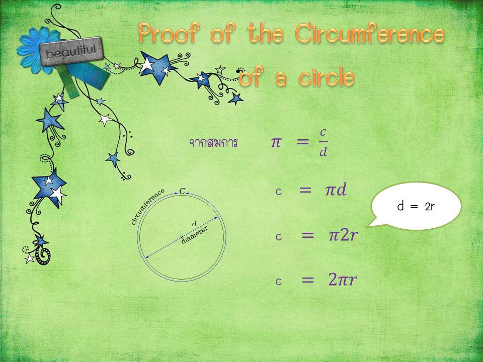 วิธีในการพิสูจน์พื้นที่ของวงกลมนั้น มีหลากหลายมากมาย ตั้งแต่แบบต้นตำ หรับที่อาร์คิมิดิสเป็นผู้คิดค้น หรือจะเป็นวิธีที่นักคณิตศาสตร์รุ่นต่อๆ มาคิดค้นขึ้นมาเอง ในที่นี้จะนำเสนอเฉพาะวิธีที่พิสูจน์ได้จริงและมีความง่าย เหมาะกับนักเรียนที่ยัง ไม่มีความรู้เกี่ยวกับคณิตศาสตร์มากนัก ต่างจากของอาร์คิมิดิสที่มีความยากและซับซ้อน